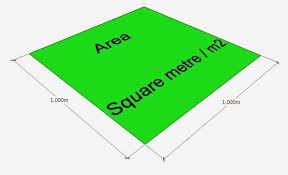 square meters buildsum metre square metre and cubic metre