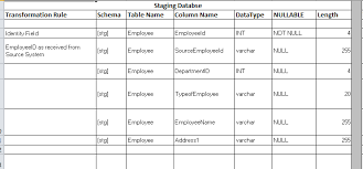 Data Mapping Excel Template Etl Mapping Template Msbi Decoding Data Mapping Sheets Etl