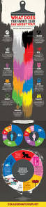 what does your favorite color say about you infographic
