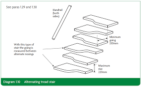 section 1 stairs and ladders