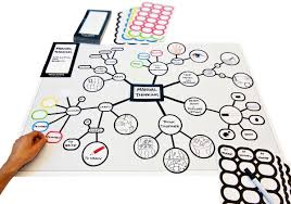 Creative Maps 12 Free Mind Mapping Tools For A Data Scientist To Enhance