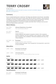 Digital Marketing Consultant Resume Internet Marketing Consultant Resume Samples Visualcv Resume