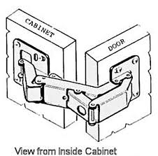 what is the inset of a cabinet hinge 170 degree easy on no bore concealed hinge inset overlay half overlay b18042602