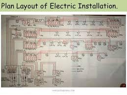 house wiring wikipedia u2013 readingrat net
