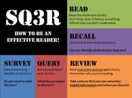 sq3r comprehension strategies