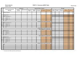 Excel 2010 Project Plan Template Workplan Budget 2010 Part 2 Excel Templates Revised