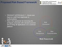 new food safety u0026 standards rules u2013 2011 food business operator