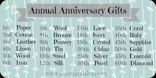 wedding gift by year wedding gift new wedding anniversary gifts by year modern and