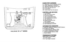 solved where is the fuel pump relay located on a 1991 gmc fixya