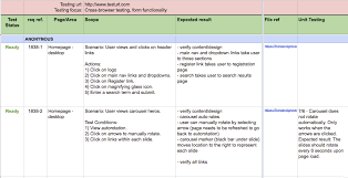 uat testing template excel test plan template free templates forms
