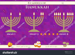 how to light chanukah candles hanukkah menorah candles lighting order explanation stock vector hd