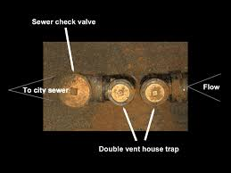 sewer check valves the keys to proper installation
