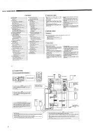 28 259b3 service manual 122981 denon d 850 service manual