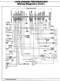 1990 k1500 wiring diagram 1990 chevy truck engine wiring diagram