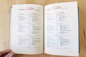 book review the better homes u0026 gardens diet book 1955 anna