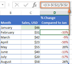 how to calculate percentage in excel u2013 percent formula examples