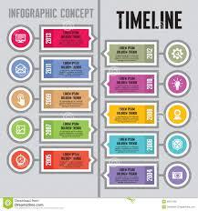 lineas del tiempo quimica creativa buscar con google lineas