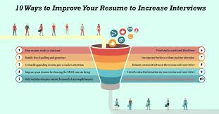 10 writing tips to improve your resume to increase interviews improve your cover letter by comparing it to your resume