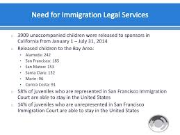 Immigration Special Representing Unaccompanied Children Special Immigrant Juvenile