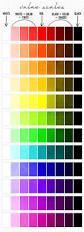 30 cheatsheets u0026 infographics for graphic designers color theory