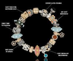 pandora bracelet with charms images Charm bracelets part 4 pandora janet carr jpg