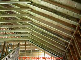 Timber Dormer Construction Roof Framing Definition Of Collar Ties Rafter Ties Structural