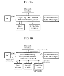 patent us7762470 rfid token with multiple interface controller