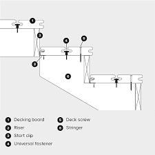how to build a raised deck ideas u0026 advice diy at b u0026q