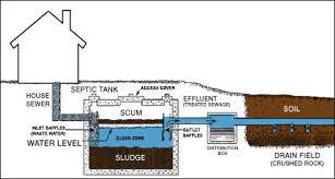 home plumbing system u2013 jj mclellan plumbing u0026 heating
