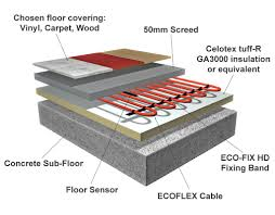 floor heating system houses flooring picture ideas blogule