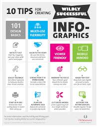video resume tips how to create powerful infographics for content marketing easily create powerful infographics for content marketing easily