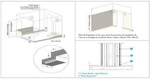 hauteur plinthe cuisine hauteur plinthe appliquer une bande de colle sche ou encoller avec