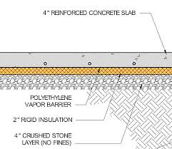basement vapor barrier or not polyethylene under concrete slabs greenbuildingadvisor com