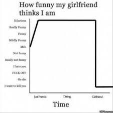Relationship Memes For Him - funny relationship memes for him med health daily