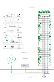 geothermal energy diagram geothermal energy pinterest