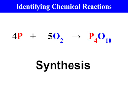 identifying and balancing chemical reactions u2013 middle