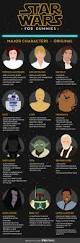 star wars for dummies what to know before seeing the force awakens