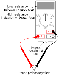ammeter usage basic concepts and test equipment electronics