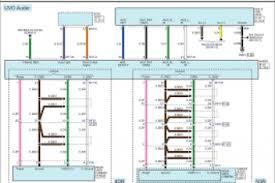 nissan micra k12 wiring diagram pdf wiring diagram