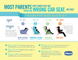 the truth about the if and when to move a child to a booster seat