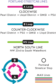 Portland Max Map by Maps Schedules Portland Streetcar