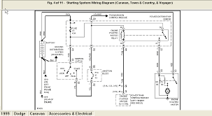 marvelous 1999 dodge caravan wiring diagram contemporary wiring