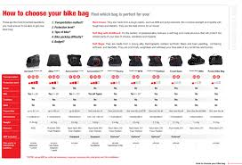 travel plus images Scicon cycle bag travel plus racing 2013 soft cover jpg