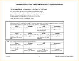 Strategic Group Map Planning Template Non Profit Busyproxycom Plan Format And In Word