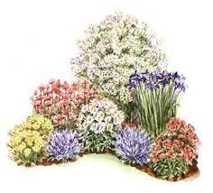 Summer Flower Garden Ideas - long blooming garden plans perennials gardens and garden ideas