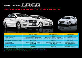 kereta hyundai ioniq honda sport hybrid is it expensive to maintain insights