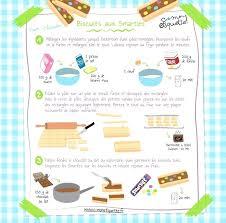 recettes cuisine enfants atelier cuisine enfants faire cuisine adulte enfant element meuble