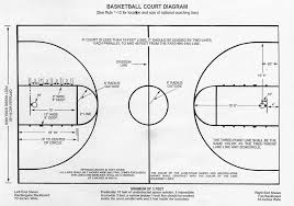 youth basketball court dimensions dmz network diagram 11 pin relay