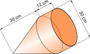 oberfläche zylinder aufgabenfuchs kegel