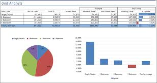 Discounted Flow Analysis Excel Template Valuation Tools For Use Resheets